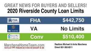 2020 Riverside County Loan Limits