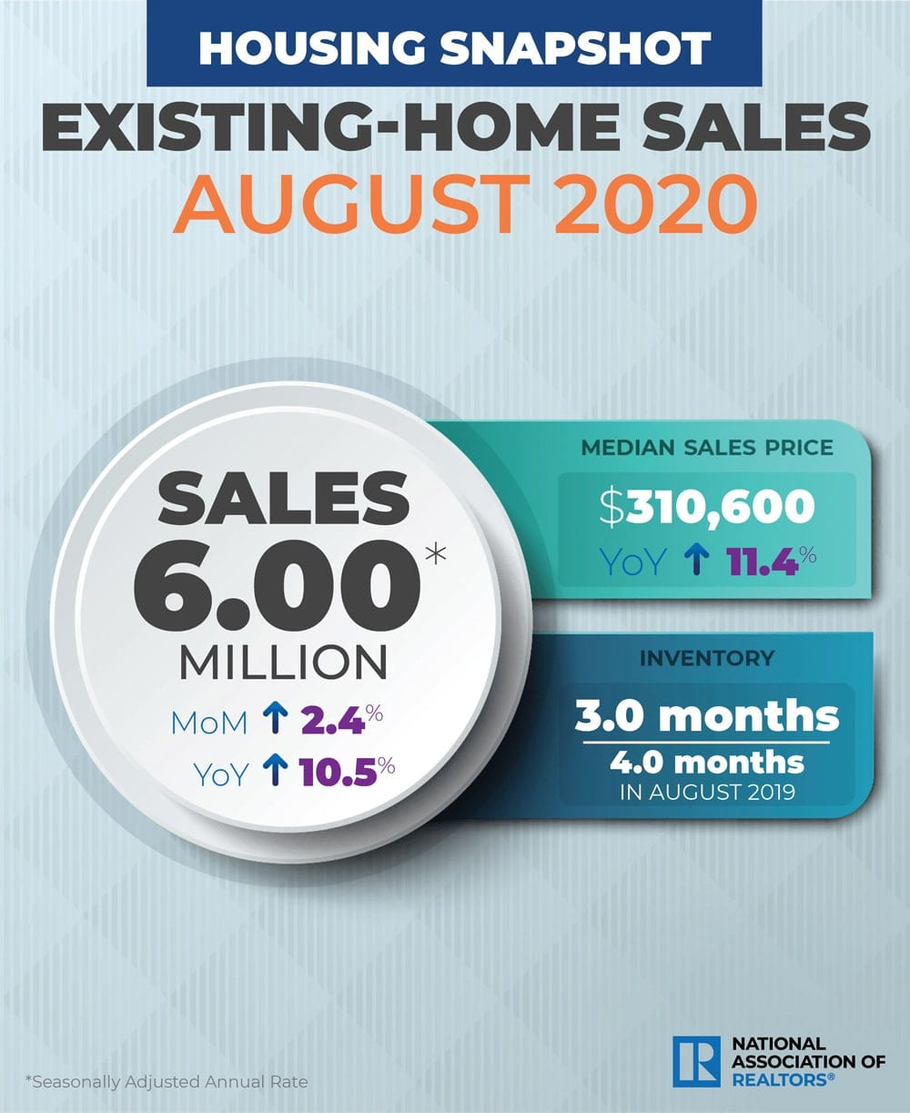 Home Sales Hit 2006 Levels, 'Continue to Amaze'
